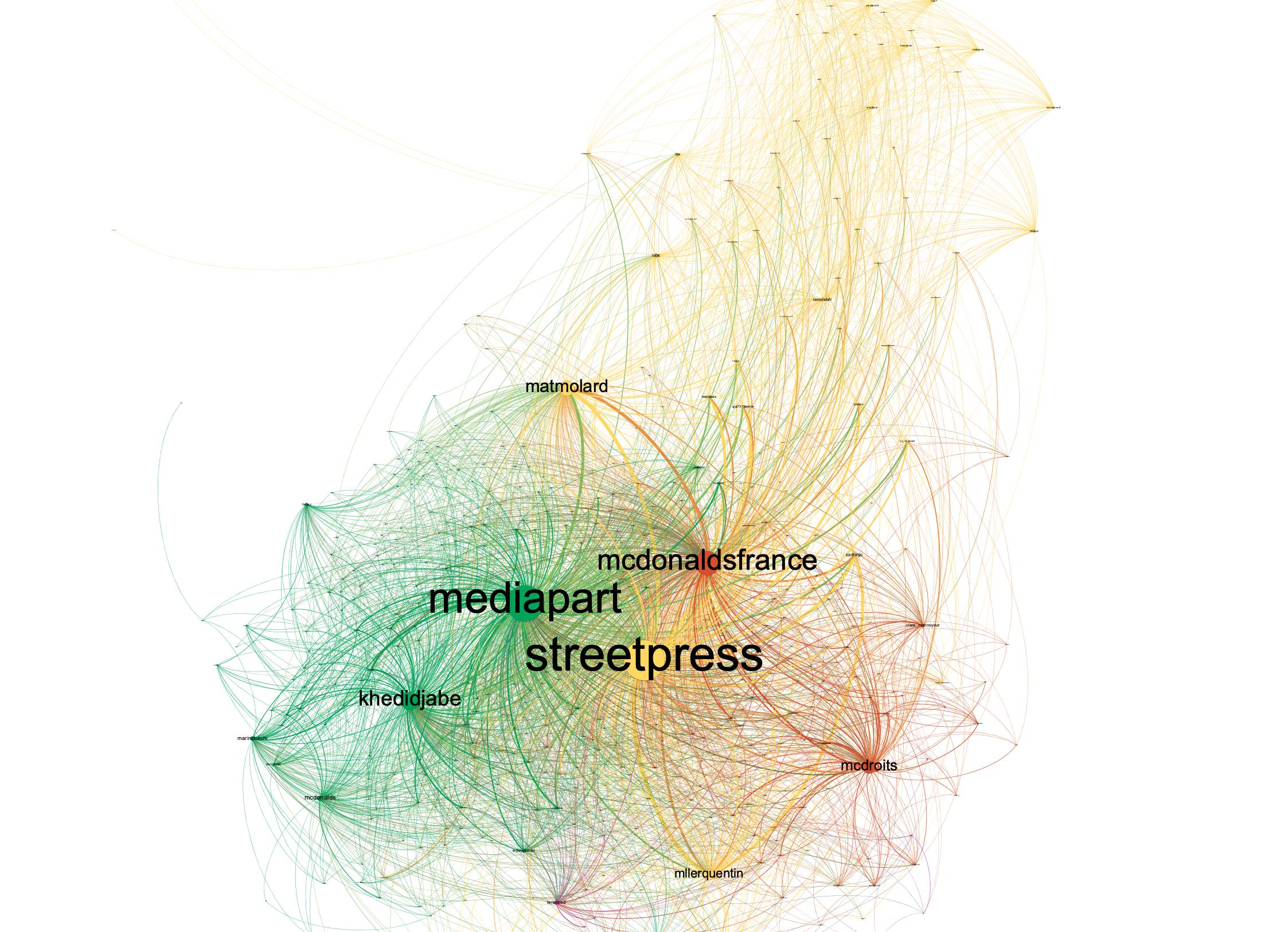 Cartographie conversations Twitter McDo